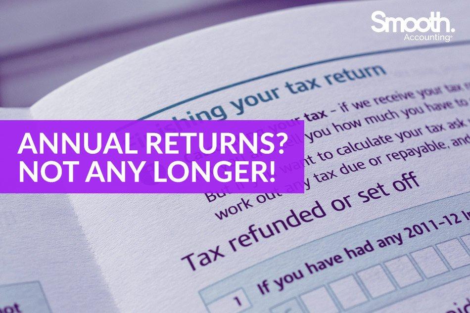 annual returns